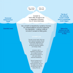 Consent_Iceberg