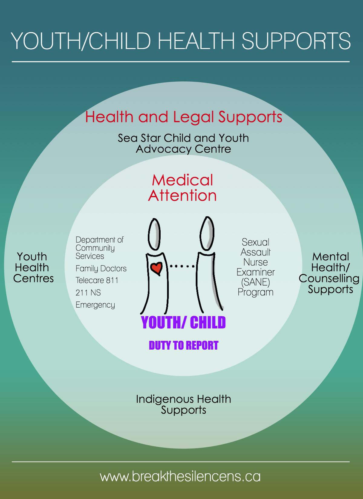 YouthHealthFInal