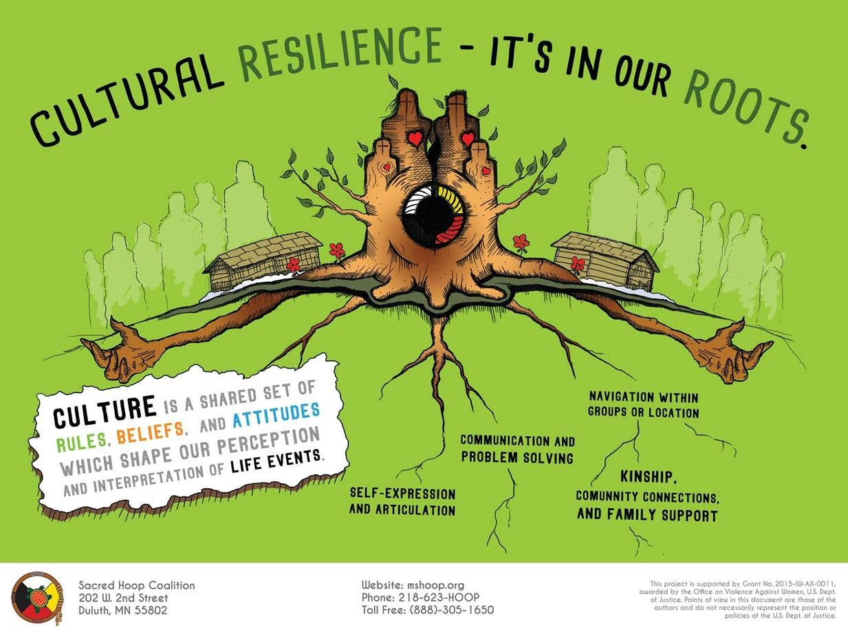 cultural resilience